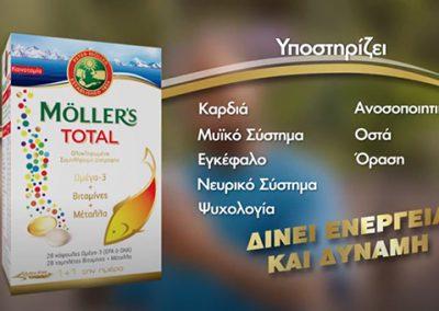 Moller's Total 2